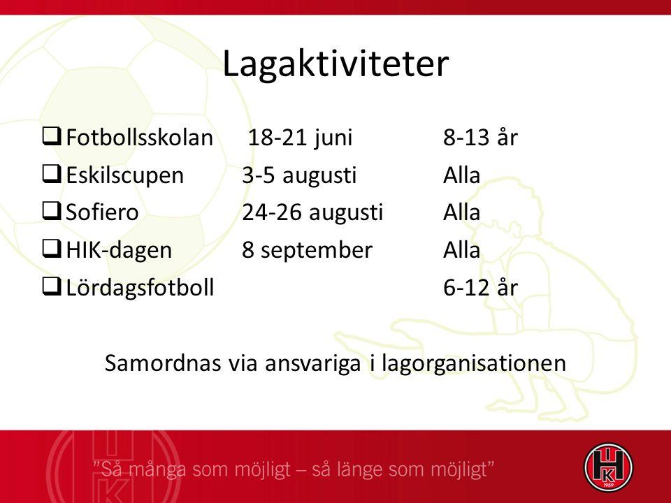Lagaktiviteter  Fotbollsskolan 18-21 juni8-13 år  Eskilscupen3-5 augustiAlla  Sofiero24-26 augustiAlla  HIK-dagen8 septemberAlla  Lördagsfotboll 6-12 år Samordnas via ansvariga i lagorganisationen