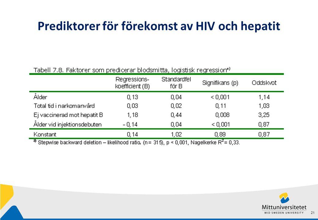 Prediktorer för förekomst av HIV och hepatit 21
