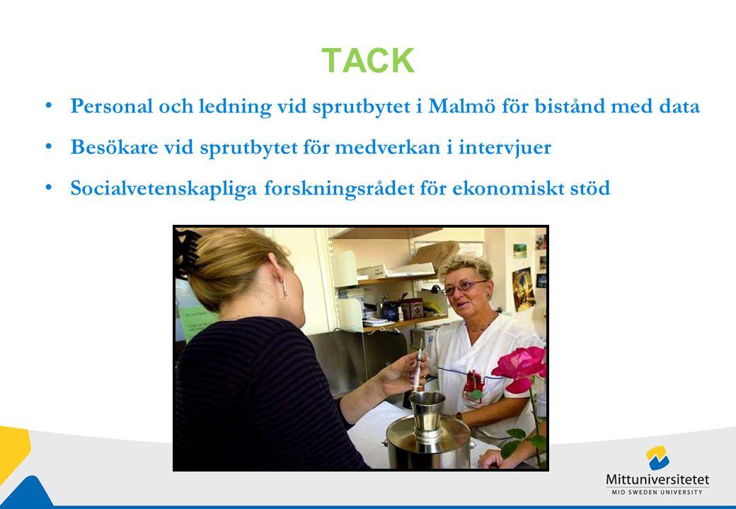 TACK Personal och ledning vid sprutbytet i Malmö för bistånd med data Besökare vid sprutbytet för medverkan i intervjuer Socialvetenskapliga forskningsrådet för ekonomiskt stöd
