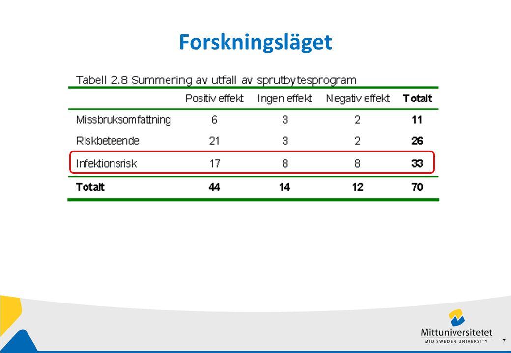 Slutsatser från tidigare svenska rapporter + Programmen har bidragit till den låga förekomsten av HIV-smitta i Skåne (Mansson m fl, 2000).