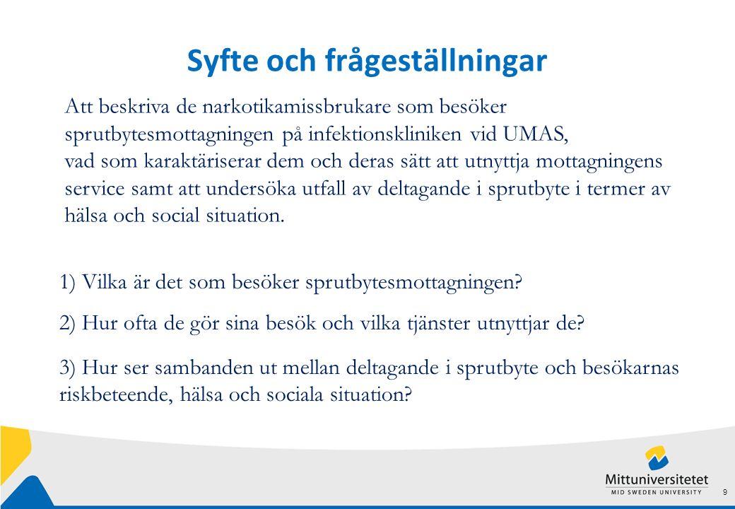 Material Intervjudata från SEP Malmö (N = 496) Sprutbytare boende i Malmö 1996 – 74 % deltog i intervjun Prospektivt registermaterial från SEP Malmö (N = 3660) alla besökare mellan 1989 – 2003; data från 177 699 individuella besök Case finding data från MAX Malmö 1998 (N = 1073) 454 sprutbytare vs.