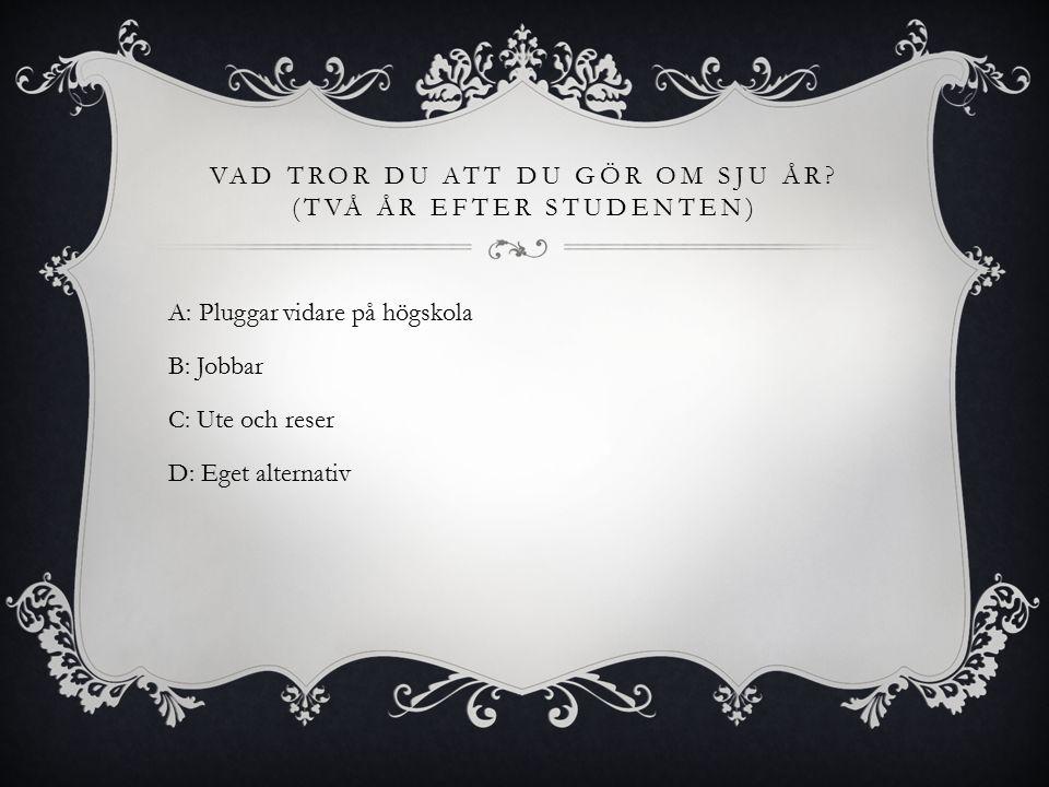 DU SKA SÖKA TILL GYMNASIET IMORGON, VILKET PROGRAM VÄLJER DU.