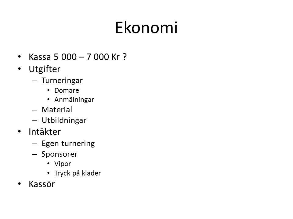 Ekonomi Kassa 5 000 – 7 000 Kr .