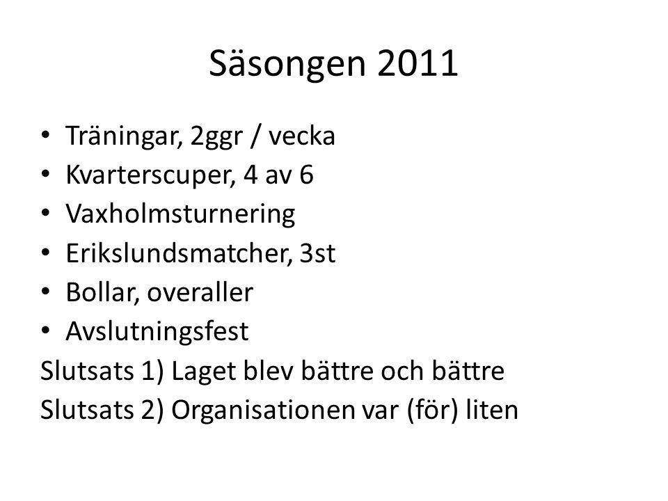 Säsongen 2011 Träningar, 2ggr / vecka Kvarterscuper, 4 av 6 Vaxholmsturnering Erikslundsmatcher, 3st Bollar, overaller Avslutningsfest Slutsats 1) Laget blev bättre och bättre Slutsats 2) Organisationen var (för) liten