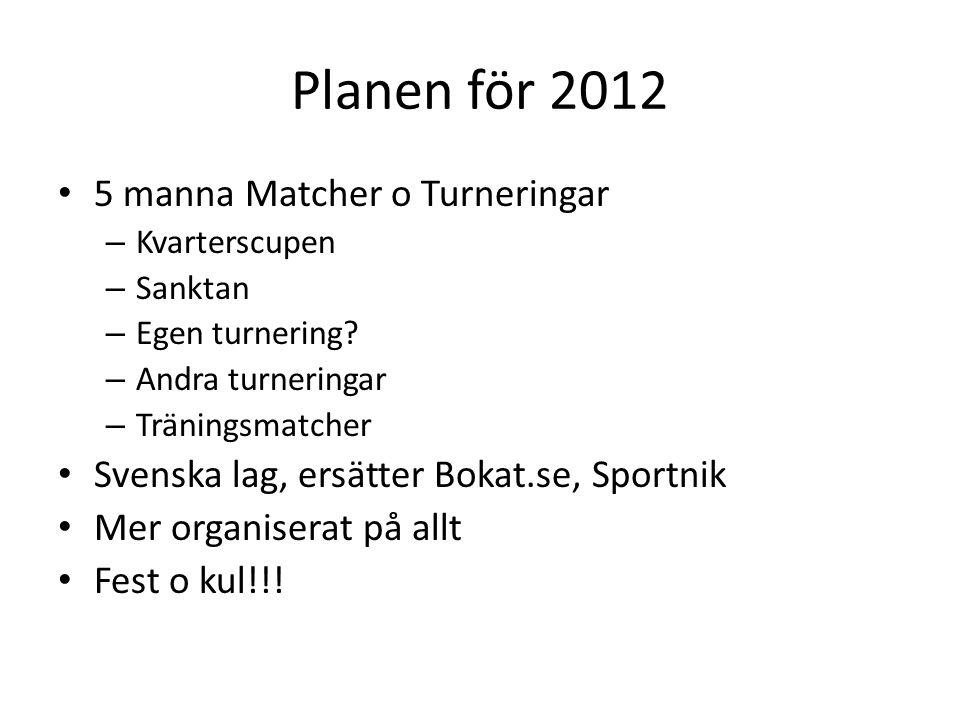 Planen för 2012 5 manna Matcher o Turneringar – Kvarterscupen – Sanktan – Egen turnering.