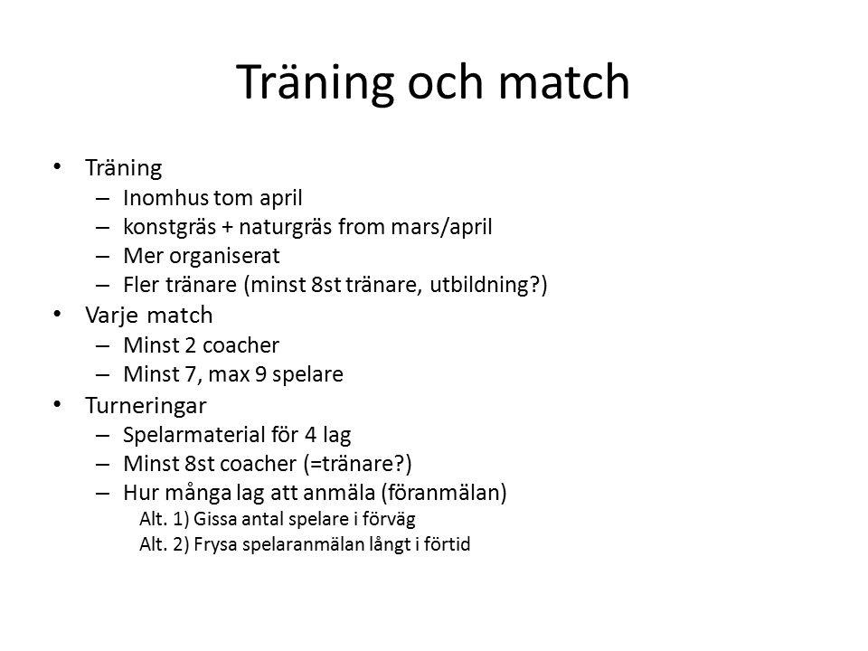 Träning och match Träning – Inomhus tom april – konstgräs + naturgräs from mars/april – Mer organiserat – Fler tränare (minst 8st tränare, utbildning ) Varje match – Minst 2 coacher – Minst 7, max 9 spelare Turneringar – Spelarmaterial för 4 lag – Minst 8st coacher (=tränare ) – Hur många lag att anmäla (föranmälan) Alt.