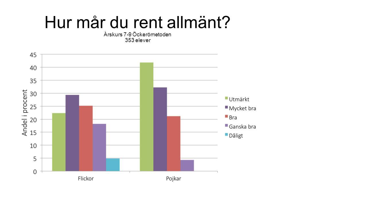 Hur mår du rent allmänt Årskurs 7-9 Öckerömetoden 353 elever