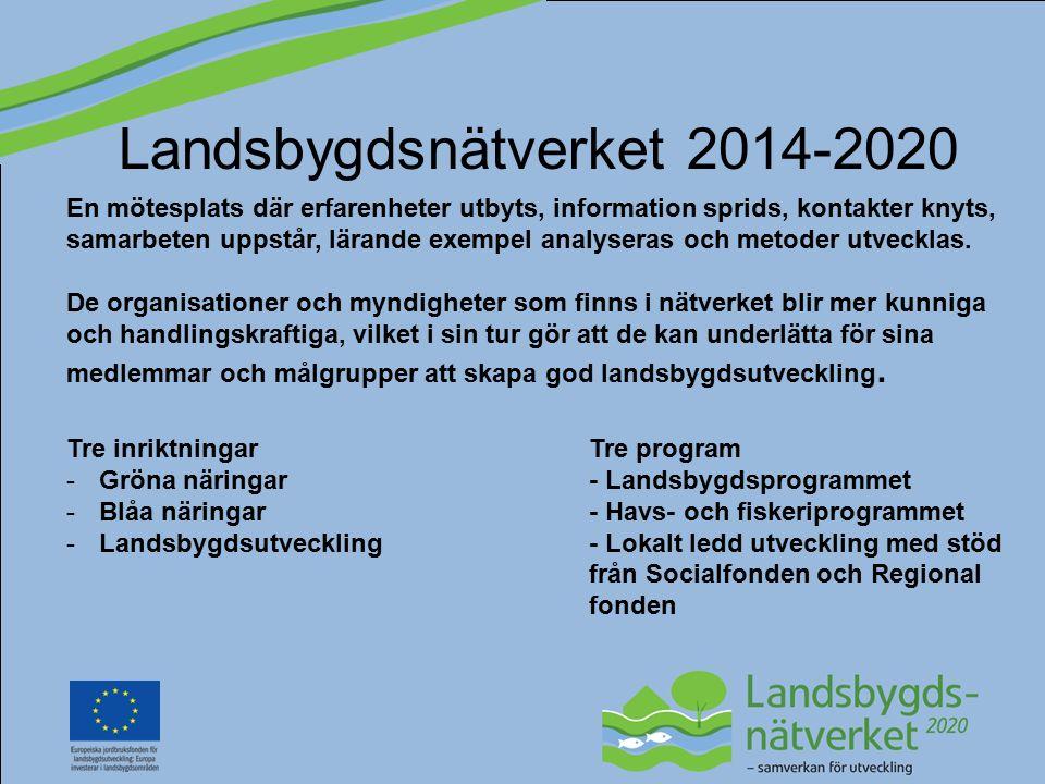 Landsbygdsnätverket 2014-2020 En mötesplats där erfarenheter utbyts, information sprids, kontakter knyts, samarbeten uppstår, lärande exempel analyseras och metoder utvecklas.