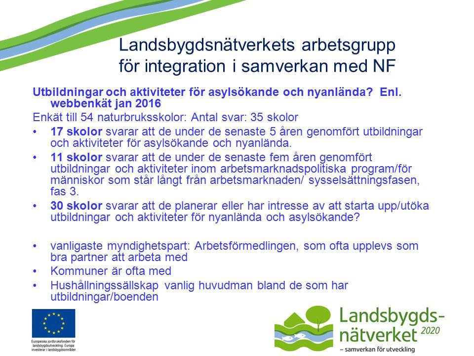 Landsbygdsnätverkets arbetsgrupp för integration i samverkan med NF Utbildningar och aktiviteter för asylsökande och nyanlända.