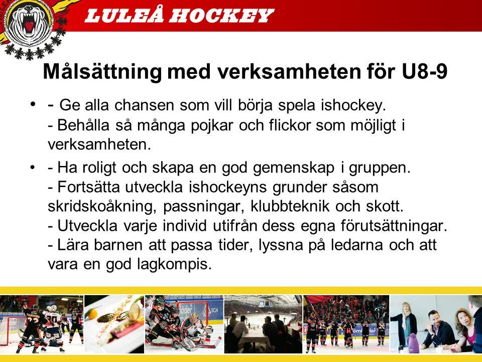 Ungdomspolicy Luleå Hockey Träning 2-3 aktiviteter per vecka om möjligt fördelat enligt nedan: 1-2 ispass/vecka 1 fyspass/vecka i anslutning till ispass Matcher - Sammandrag med matcher mot övriga lag i kommunen.
