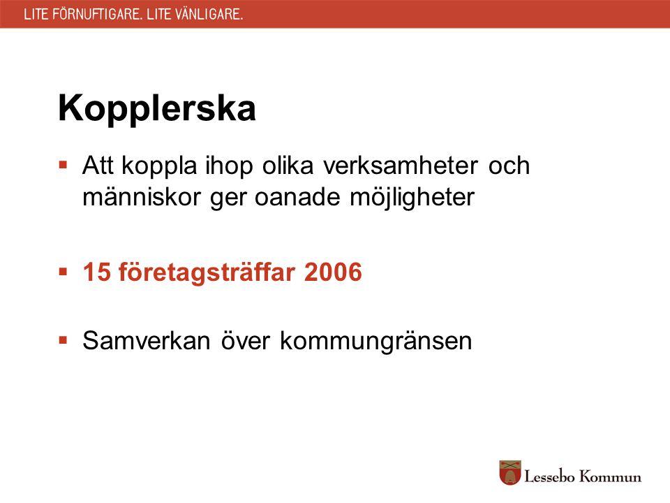 Kopplerska  Att koppla ihop olika verksamheter och människor ger oanade möjligheter  15 företagsträffar 2006  Samverkan över kommungränsen