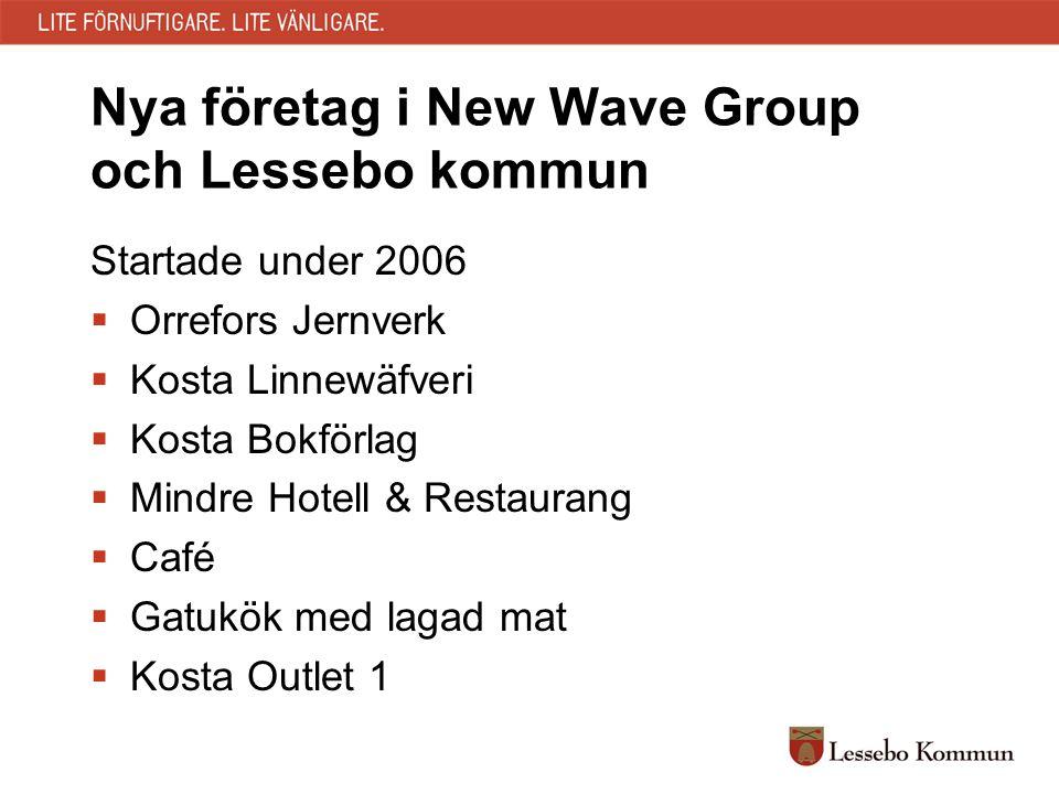 Nya företag i New Wave Group och Lessebo kommun Startade under 2006  Orrefors Jernverk  Kosta Linnewäfveri  Kosta Bokförlag  Mindre Hotell & Resta