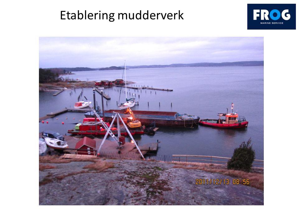 Etablering mudderverk