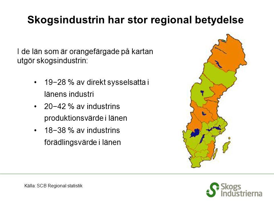 Skogsindustrin har stor regional betydelse Källa: SCB Regional statistik 19−28 % av direkt sysselsatta i länens industri 20−42 % av industrins produktionsvärde i länen 18−38 % av industrins förädlingsvärde i länen I de län som är orangefärgade på kartan utgör skogsindustrin: