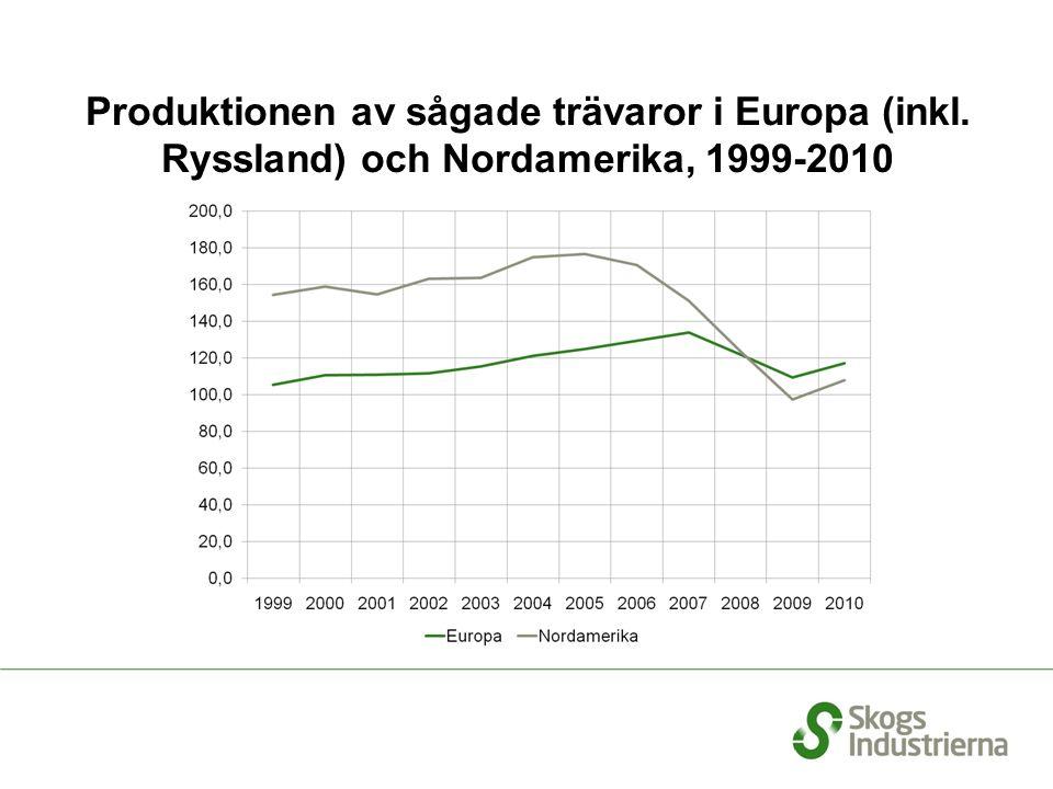 Produktion av papper, fördelat på produktslag inom Cepi 2009/2010 Källa: CEPI