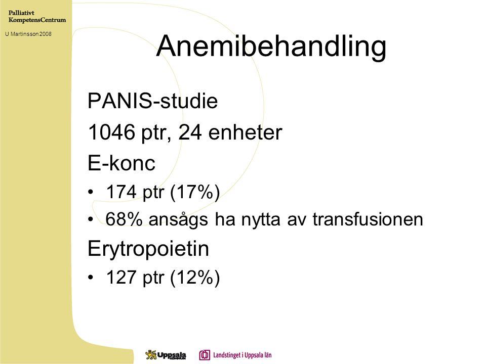 Anemibehandling PANIS-studie 1046 ptr, 24 enheter E-konc 174 ptr (17%) 68% ansågs ha nytta av transfusionen Erytropoietin 127 ptr (12%) U Martinsson 2008