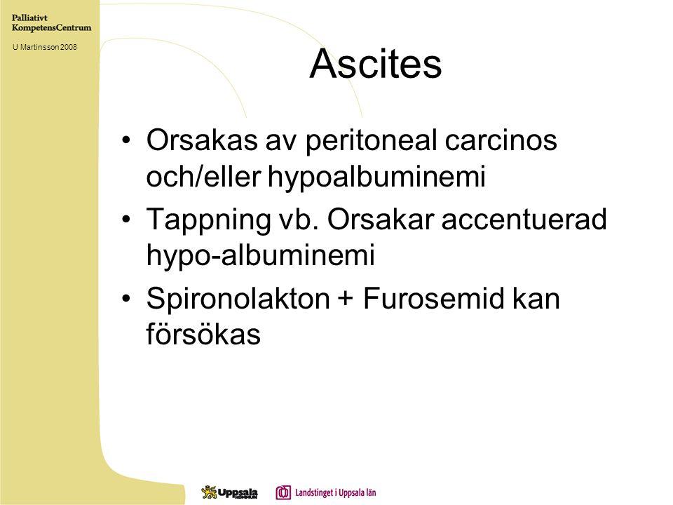 Ascites Orsakas av peritoneal carcinos och/eller hypoalbuminemi Tappning vb. Orsakar accentuerad hypo-albuminemi Spironolakton + Furosemid kan försöka