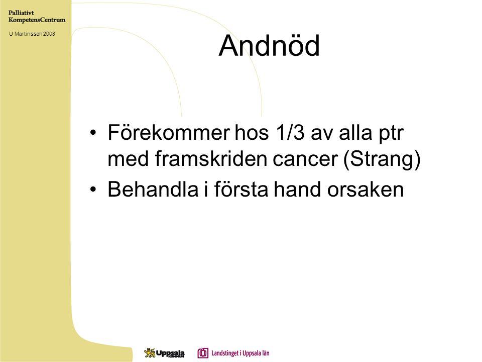 Andnöd Förekommer hos 1/3 av alla ptr med framskriden cancer (Strang) Behandla i första hand orsaken U Martinsson 2008