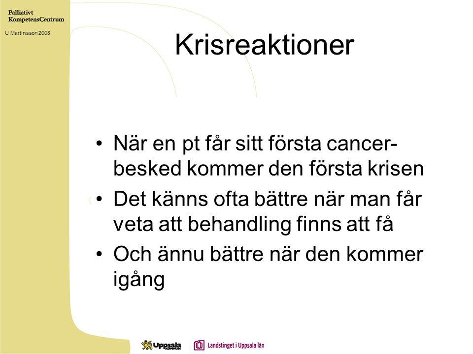 Krisreaktioner När en pt får sitt första cancer- besked kommer den första krisen Det känns ofta bättre när man får veta att behandling finns att få Och ännu bättre när den kommer igång U Martinsson 2008
