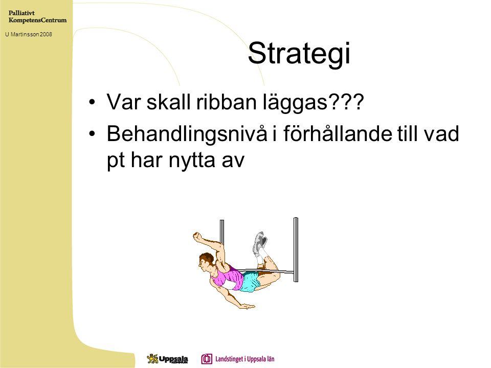 Strategi Var skall ribban läggas??? Behandlingsnivå i förhållande till vad pt har nytta av U Martinsson 2008