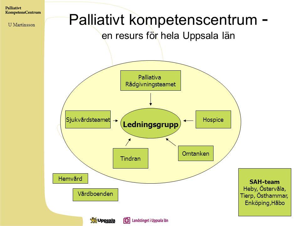 Palliativt kompetenscentrum - en resurs för hela Uppsala län Ledningsgrupp Hospice Omtanken Tindran Palliativa Rådgivningsteamet Sjukvårdsteamet SAH-team Heby, Östervåla, Tierp, Östhammar, Enköping,Håbo Hemvård Vårdboenden U Martinsson