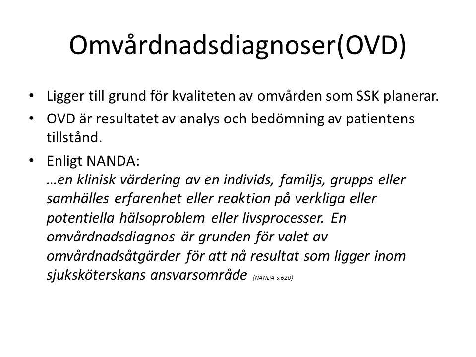 Omvårdnadsdiagnoser(OVD) Ligger till grund för kvaliteten av omvården som SSK planerar.