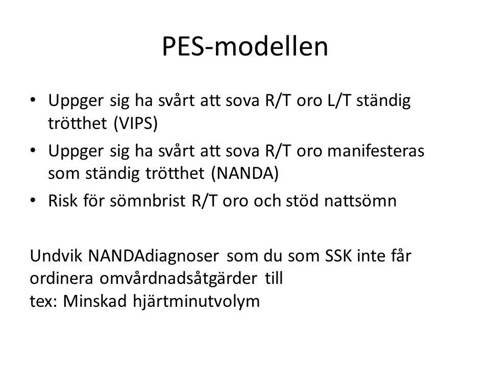 PES-modellen Uppger sig ha svårt att sova R/T oro L/T ständig trötthet (VIPS) Uppger sig ha svårt att sova R/T oro manifesteras som ständig trötthet (NANDA) Risk för sömnbrist R/T oro och stöd nattsömn Undvik NANDAdiagnoser som du som SSK inte får ordinera omvårdnadsåtgärder till tex: Minskad hjärtminutvolym