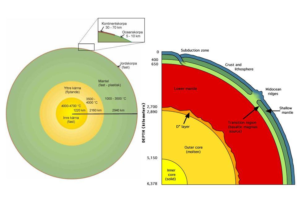 Vulkanutbrott som har påverkat klimatet : Aerosoler (stendamm och aska) skärmar av solljuset och orsakar en nedkylning under några år el.