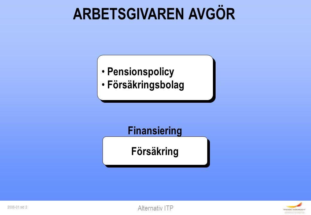 Alternativ ITP 2006-01 sid 3 ALTERNATIV ITP - lön > 10 ibb Ålderspension > 7,5 ibb Familjepension Ålderspension > 7,5 ibb Familjepension Premie