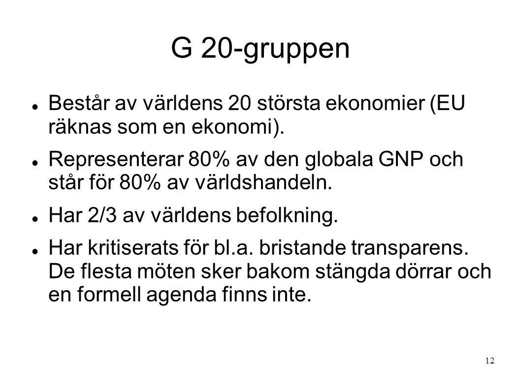 G 20-gruppen Består av världens 20 största ekonomier (EU räknas som en ekonomi). Representerar 80% av den globala GNP och står för 80% av världshandel