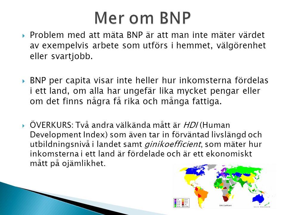  Problem med att mäta BNP är att man inte mäter värdet av exempelvis arbete som utförs i hemmet, välgörenhet eller svartjobb.