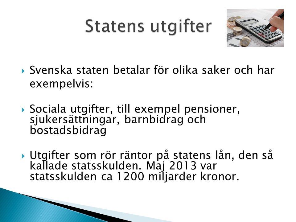  Svenska staten betalar för olika saker och har exempelvis:  Sociala utgifter, till exempel pensioner, sjukersättningar, barnbidrag och bostadsbidrag  Utgifter som rör räntor på statens lån, den så kallade statsskulden.