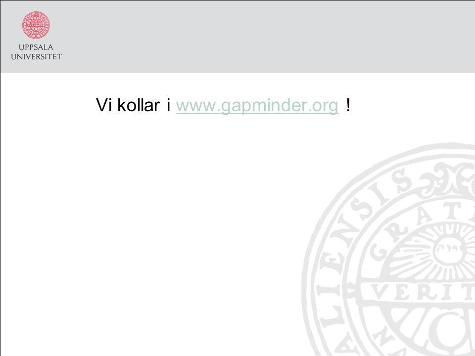 Vi kollar i www.gapminder.org !www.gapminder.org