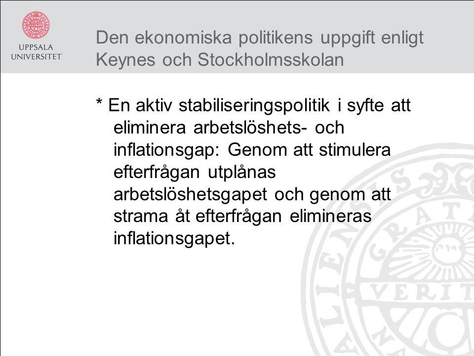 Den ekonomiska politikens uppgift enligt Keynes och Stockholmsskolan * En aktiv stabiliseringspolitik i syfte att eliminera arbetslöshets- och inflationsgap: Genom att stimulera efterfrågan utplånas arbetslöshetsgapet och genom att strama åt efterfrågan elimineras inflationsgapet.