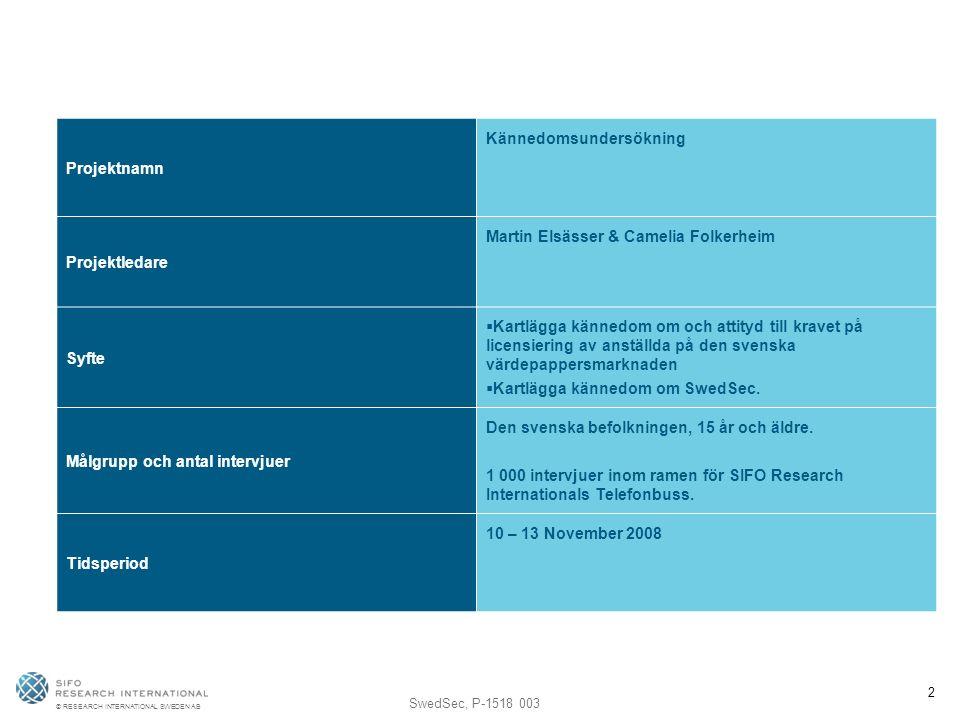 © RESEARCH INTERNATIONAL SWEDEN AB SwedSec, P-1518 003 3 Kännedom om kravet på licensiering Känner du till att rådgivare hos banker, mäklare och kapitalförvaltare måste vara licensierade, dvs de måste visa att de har tillräckliga finansiella kunskaper för att klara ett licensieringstest.