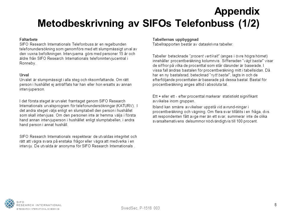 © RESEARCH INTERNATIONAL SWEDEN AB SwedSec, P-1518 003 9 Appendix Metodbeskrivning av SIFOs Telefonbuss (2/2) Poststratifiering Före framtagningen av tabellerna genomförs en s k poststratifiering.