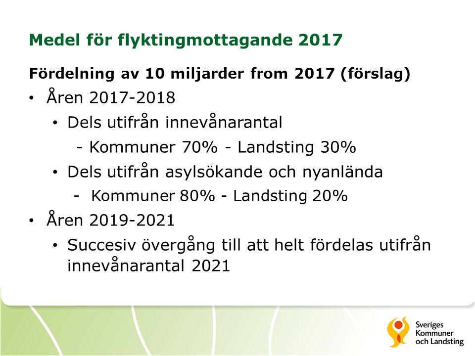 Medel för flyktingmottagande 2017 Fördelning av 10 miljarder from 2017 (förslag) Åren 2017-2018 Dels utifrån innevånarantal - Kommuner 70% - Landsting 30% Dels utifrån asylsökande och nyanlända -Kommuner 80% - Landsting 20% Åren 2019-2021 Succesiv övergång till att helt fördelas utifrån innevånarantal 2021