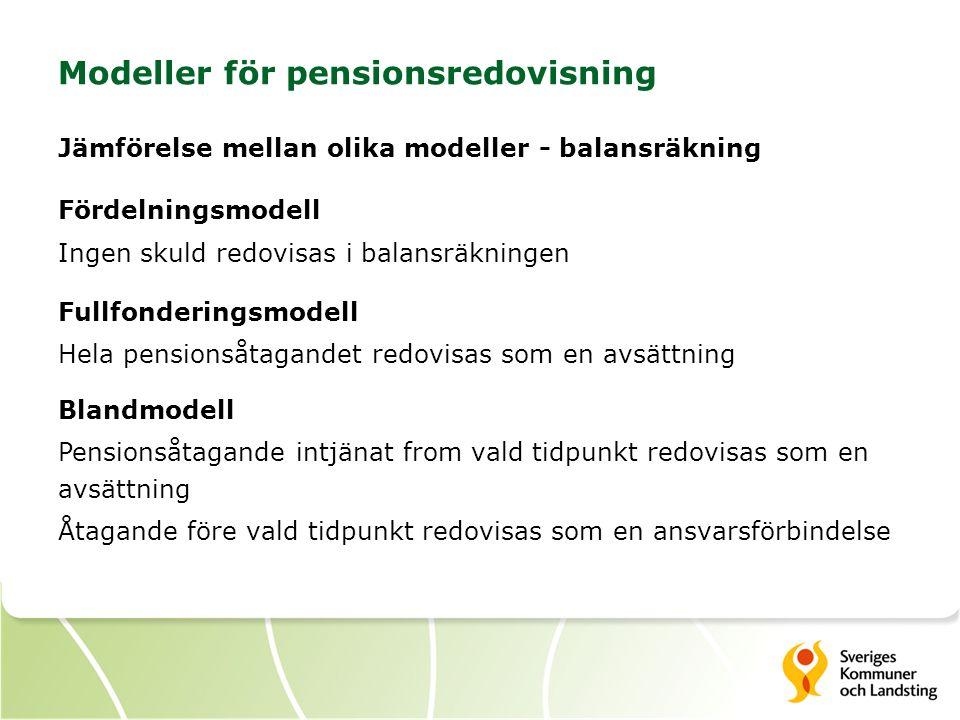 Modeller för pensionsredovisning Jämförelse mellan olika modeller - balansräkning Fördelningsmodell Ingen skuld redovisas i balansräkningen Fullfonderingsmodell Hela pensionsåtagandet redovisas som en avsättning Blandmodell Pensionsåtagande intjänat from vald tidpunkt redovisas som en avsättning Åtagande före vald tidpunkt redovisas som en ansvarsförbindelse
