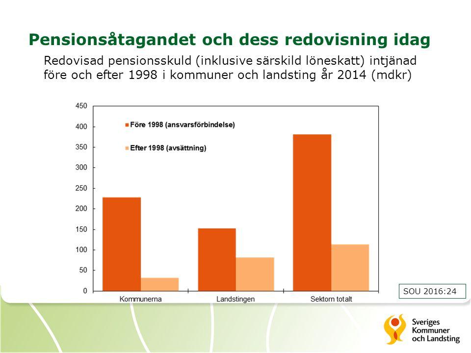 Pensionsåtagandet och dess redovisning idag Redovisad pensionsskuld (inklusive särskild löneskatt) intjänad före och efter 1998 i kommuner och landsting år 2014 (mdkr) SOU 2016:24