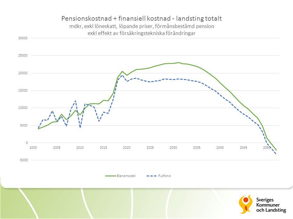 Byte av princip för redovisning av pensioner Hur påverkar modellerna ekonomisk ställning, resultat samt balanskravet.