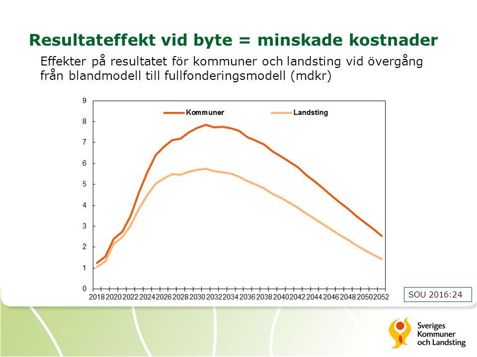Resultateffekt vid byte = minskade kostnader Effekter på resultatet för kommuner och landsting vid övergång från blandmodell till fullfonderingsmodell (mdkr) SOU 2016:24