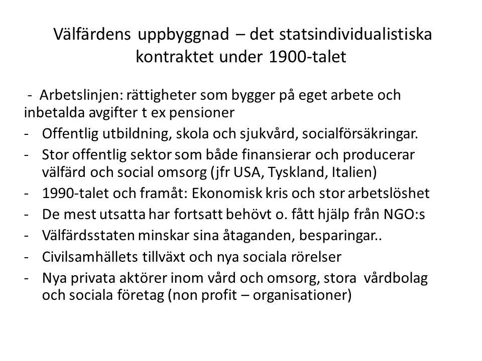 Välfärdens uppbyggnad – det statsindividualistiska kontraktet under 1900-talet - Arbetslinjen: rättigheter som bygger på eget arbete och inbetalda avgifter t ex pensioner -Offentlig utbildning, skola och sjukvård, socialförsäkringar.