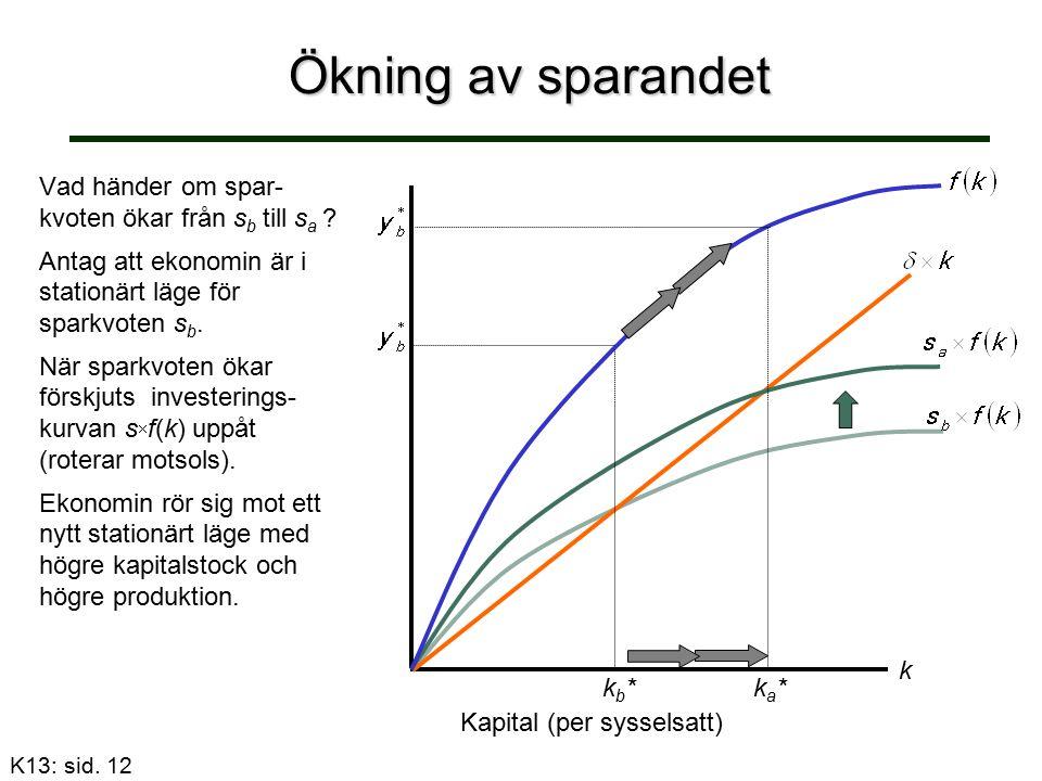 Ökning av sparandet Vad händer om spar- kvoten ökar från s b till s a .