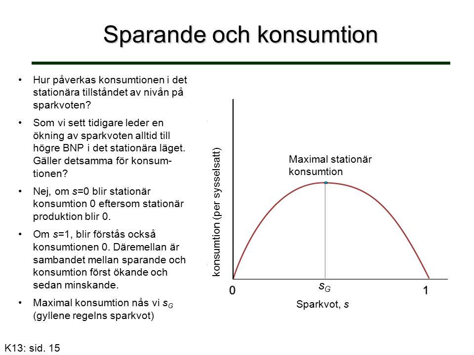 Sparande och konsumtion Hur påverkas konsumtionen i det stationära tillståndet av nivån på sparkvoten.