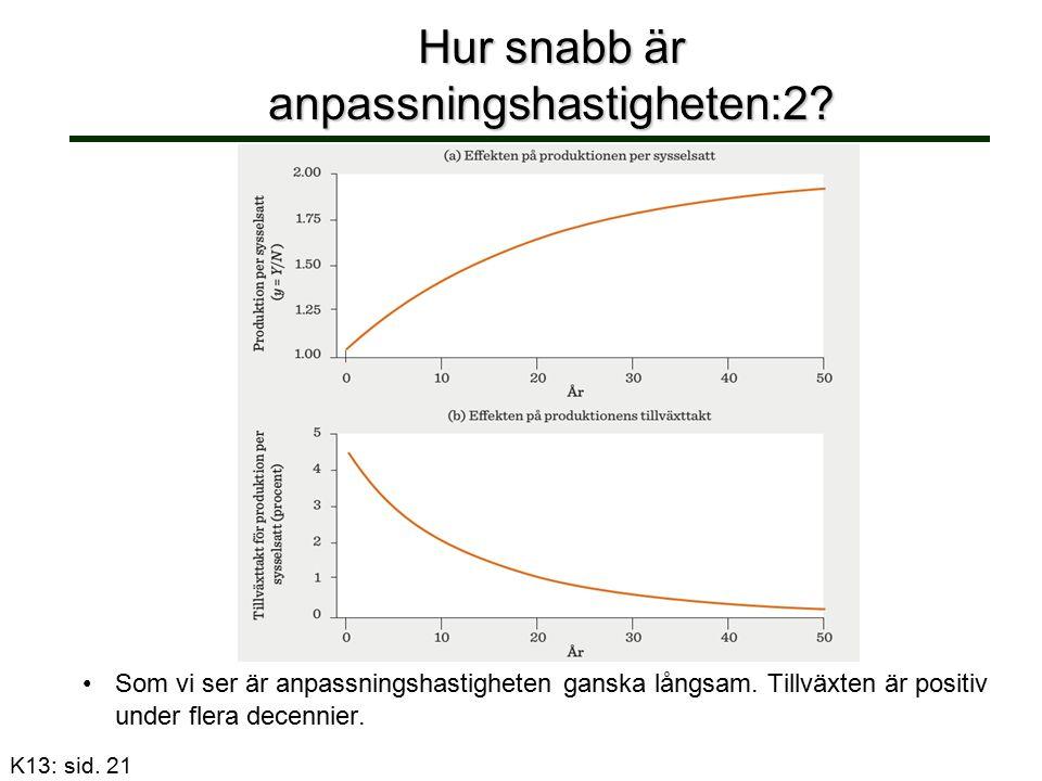 Hur snabb är anpassningshastigheten:2. Som vi ser är anpassningshastigheten ganska långsam.