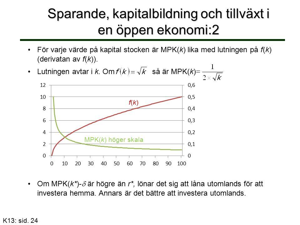 Sparande, kapitalbildning och tillväxt i en öppen ekonomi:2 För varje värde på kapital stocken är MPK(k) lika med lutningen på f(k) (derivatan av f(k)).