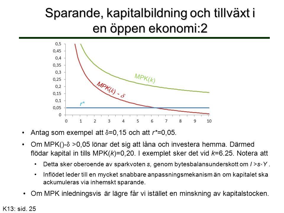 Sparande, kapitalbildning och tillväxt i en öppen ekonomi:2 Antag som exempel att  =0,15 och att r*=0,05.