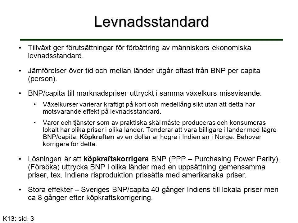 Sparande och BNP Tre viktiga observationer om hur sparandet påverkar tillväxten i BNP per capita i Solowmodellen.