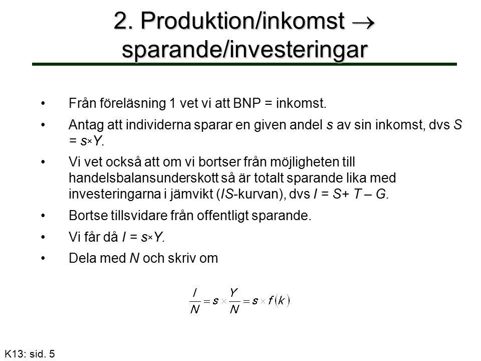 2. Produktion/inkomst  sparande/investeringar Från föreläsning 1 vet vi att BNP = inkomst.