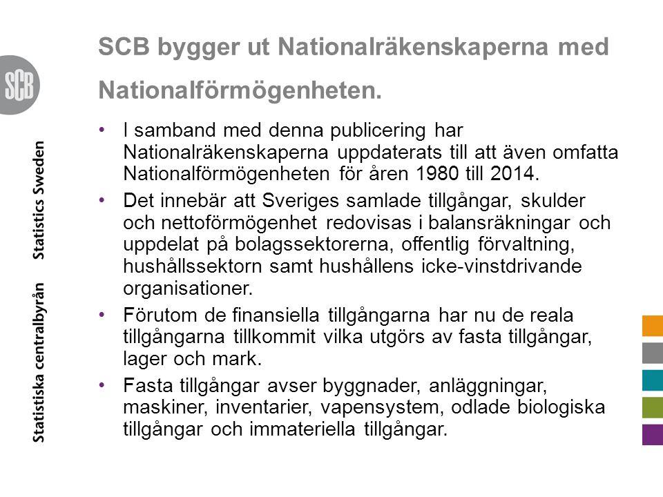 SCB bygger ut Nationalräkenskaperna med Nationalförmögenheten. I samband med denna publicering har Nationalräkenskaperna uppdaterats till att även omf